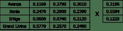 Perhitungan AHP 01