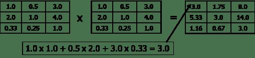 Perhitungan Eigen Vector 01