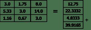 Perhitungan Eigen Vector 02
