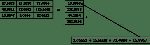 Perhitungan Eigen Vector 07